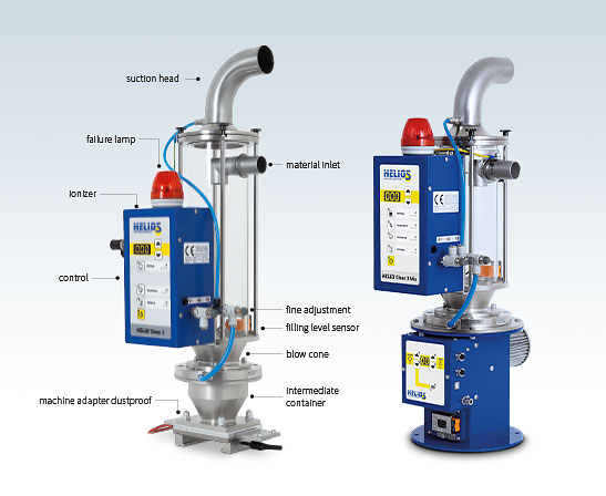 HELIO®Clean 3 conveying and dedusting device with ionization