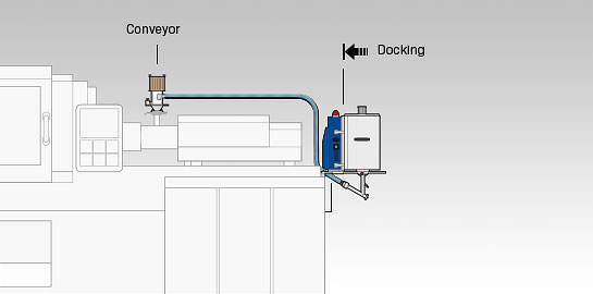 Drying container attached to docking plate with dryer control and suction device