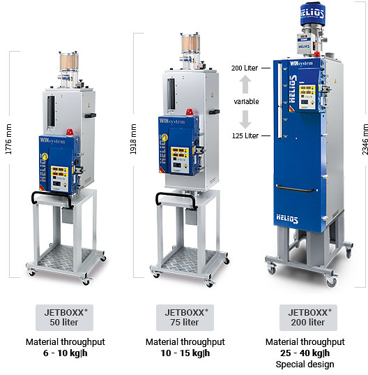Version overview of the Jetboxx® mobile dryer for plastic granulate