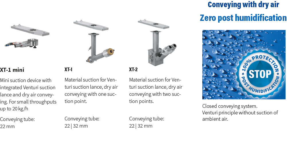 Suction devices with dry air conveying for Jetboxx® plastic granulate dryers